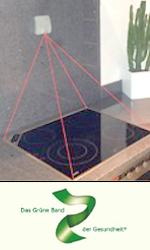 Kochüberwachung und Sicherheitsabschaltung von E.L.PRO